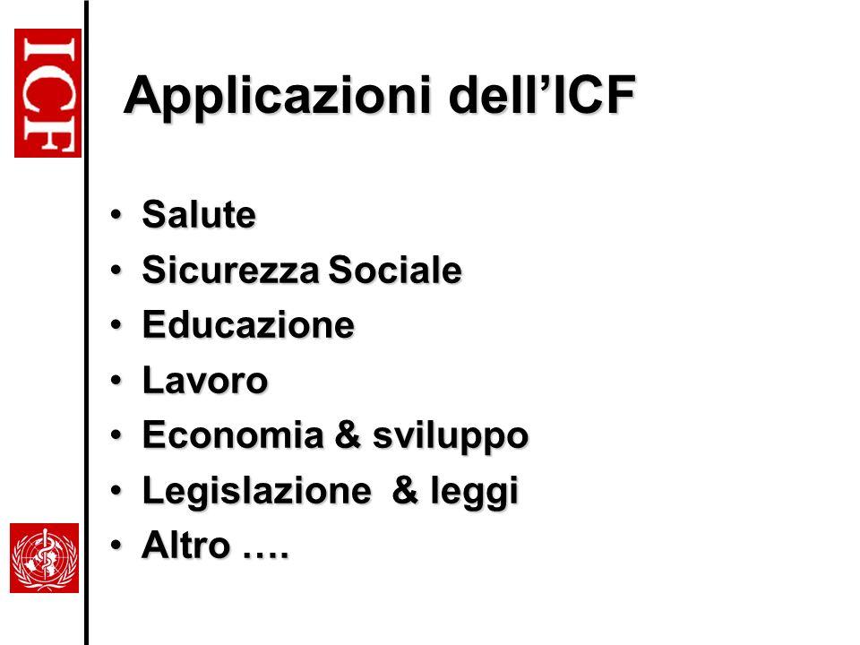 Applicazioni dellICF Applicazioni dellICF SaluteSalute Sicurezza SocialeSicurezza Sociale EducazioneEducazione LavoroLavoro Economia & sviluppoEconomi