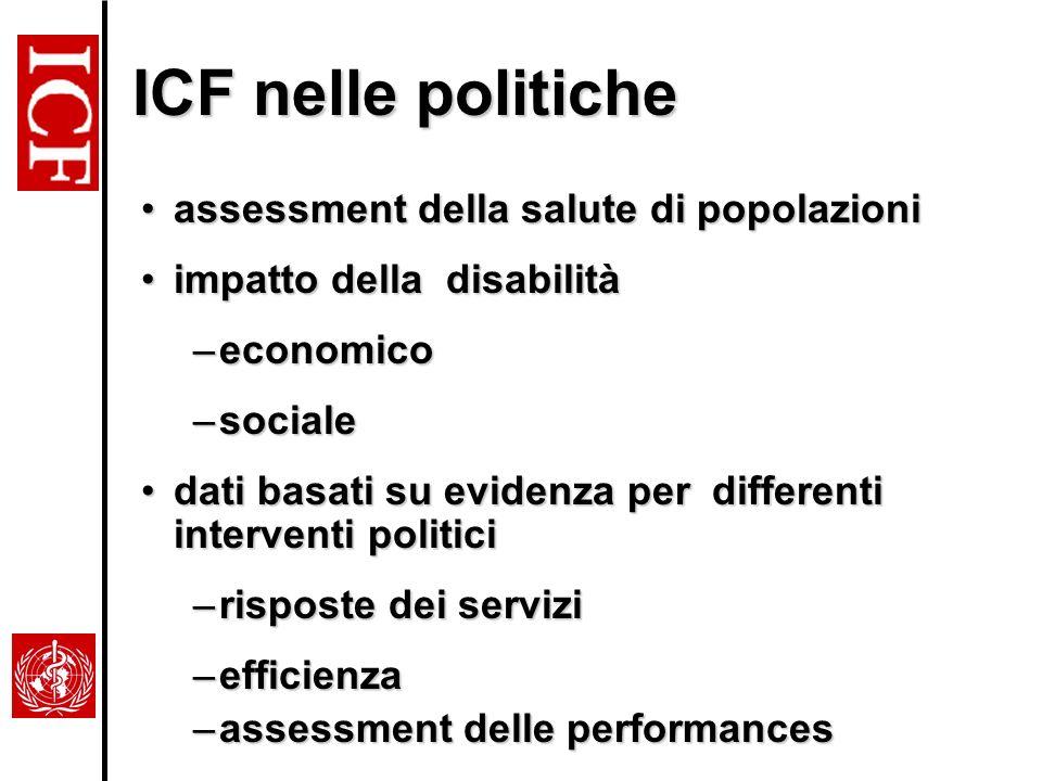 ICF nelle politiche assessment della salute di popolazioniassessment della salute di popolazioni impatto della disabilitàimpatto della disabilità –eco