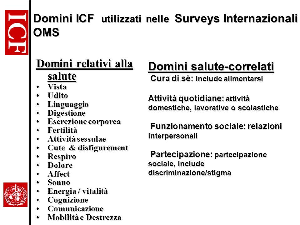 Domini ICF utilizzati nelle Surveys Internazionali OMS Domini relativi alla salute VistaVista UditoUdito LinguaggioLinguaggio DigestioneDigestione Esc