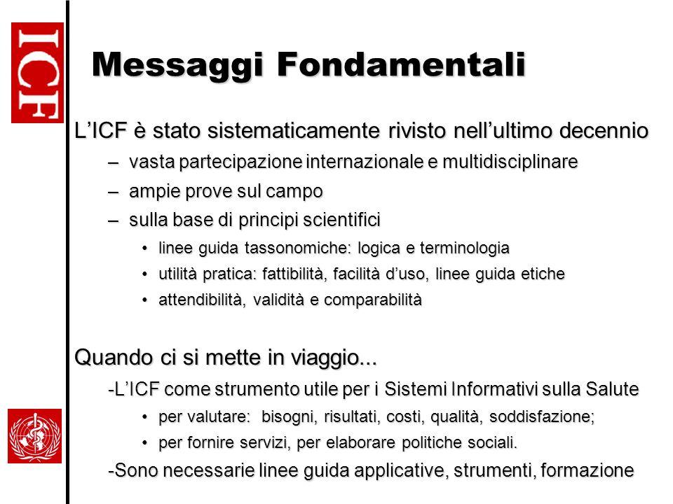 Messaggi Fondamentali LICF è stato sistematicamente rivisto nellultimo decennio –vasta partecipazione internazionale e multidisciplinare –ampie prove
