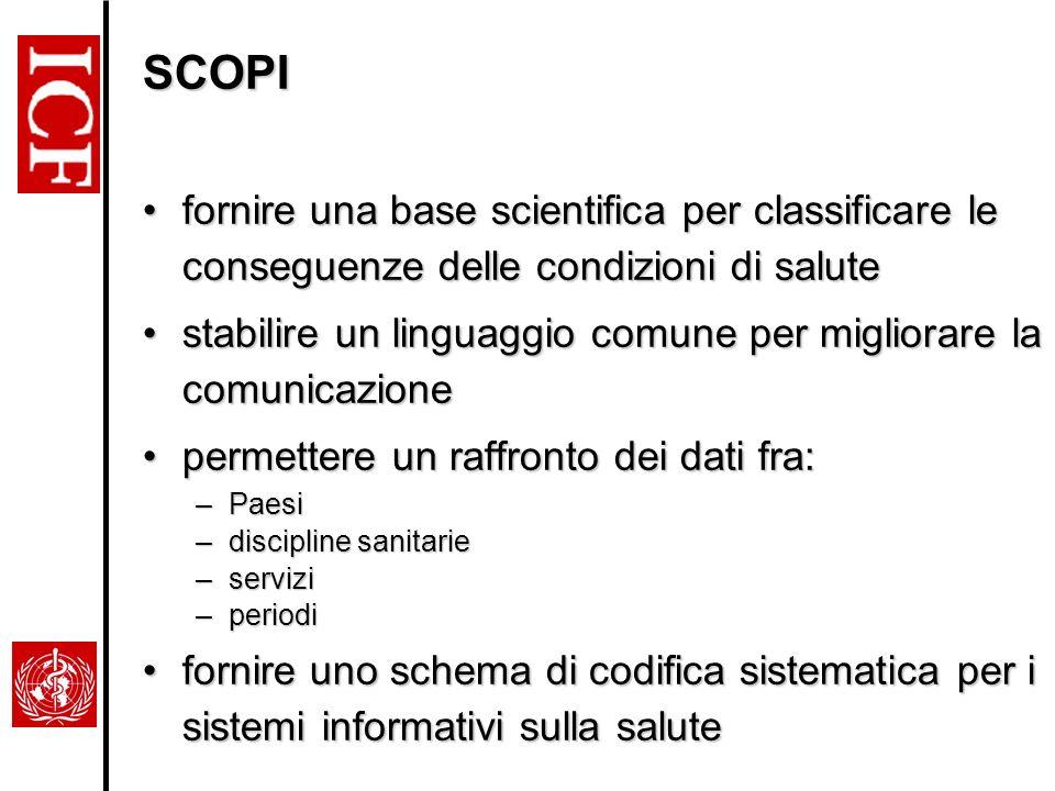 Checklist ICF l Una sola componente- Una sola pagina con unocchiata l Categorie Principali (169 su 1494) ! Menomazioni delle: ! Funzioni Corporee ! St