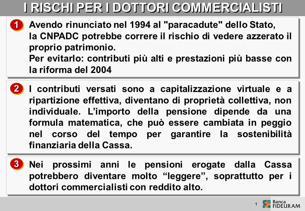 1 I RISCHI PER I DOTTORI COMMERCIALISTI Avendo rinunciato nel 1994 al paracadute dello Stato, la CNPADC potrebbe correre il rischio di vedere azzerato il proprio patrimonio.