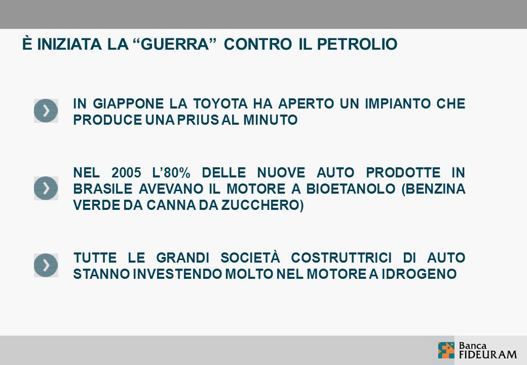 DALLENERGIA SPORCA ALLENERGIA PULITA 18501900195020002050 CARBONE PETROLIO ENERGIA PULITA