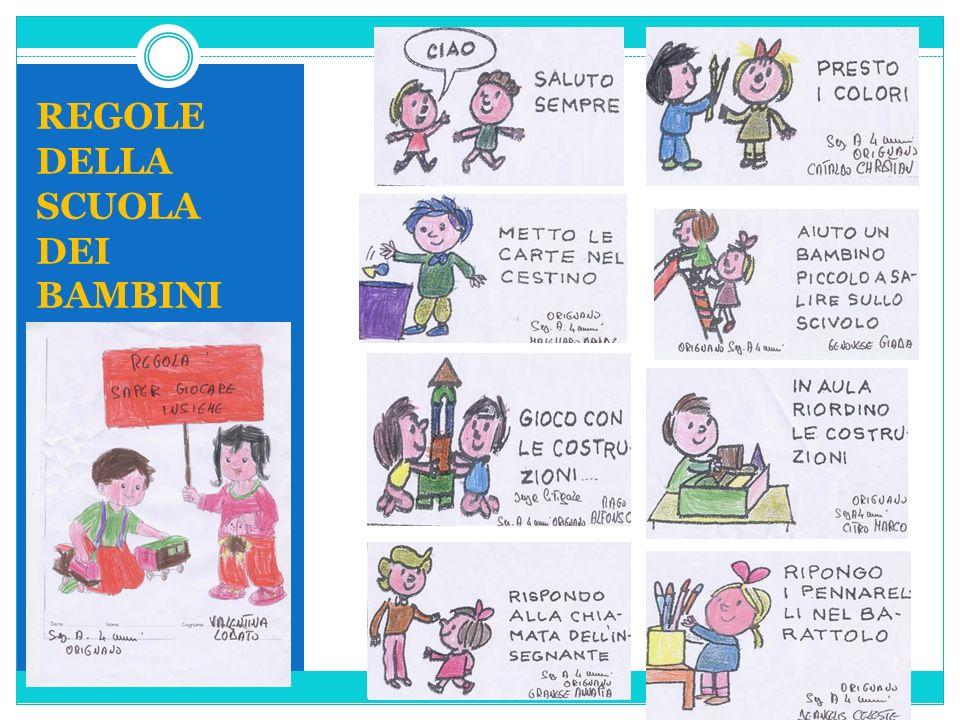 REGOLE IN FAMIGLIA ALLA DOMANDA DELLINSEGNANTE: A CASA VOSTRA QUALI REGOLE DOVETE RISPETTARE.