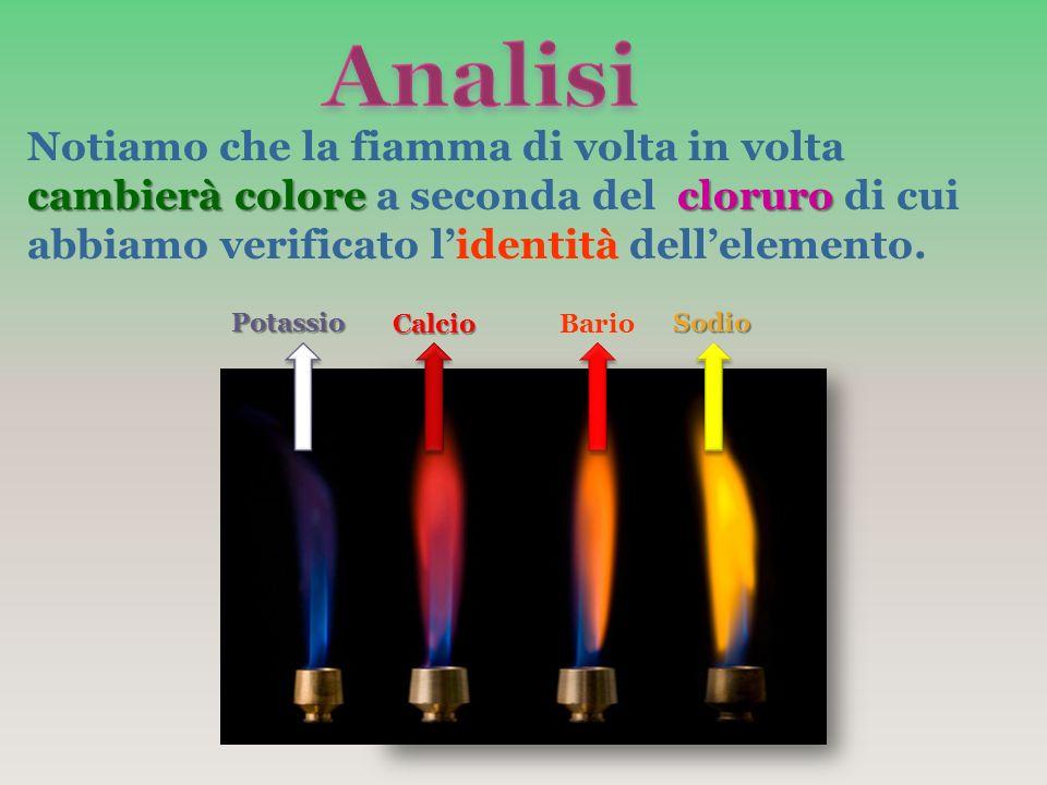 cambierà colore cloruro Notiamo che la fiamma di volta in volta cambierà colore a seconda del cloruro di cui abbiamo verificato lidentità dellelemento