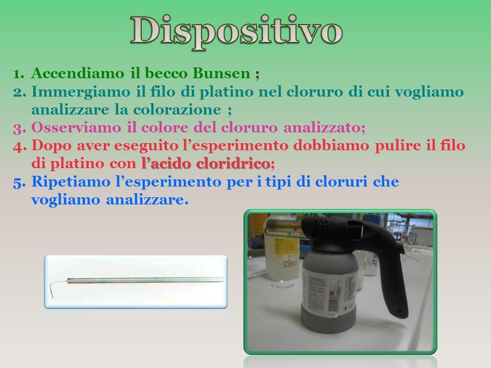 1.Accendiamo il becco Bunsen ; 2.Immergiamo il filo di platino nel cloruro di cui vogliamo analizzare la colorazione ; 3.Osserviamo il colore del clor