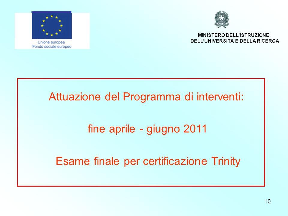10 Programmazione 2007/2013 Attuazione del Programma di interventi: fine aprile - giugno 2011 Esame finale per certificazione Trinity MINISTERO DELLISTRUZIONE, DELLUNIVERSITA E DELLA RICERCA