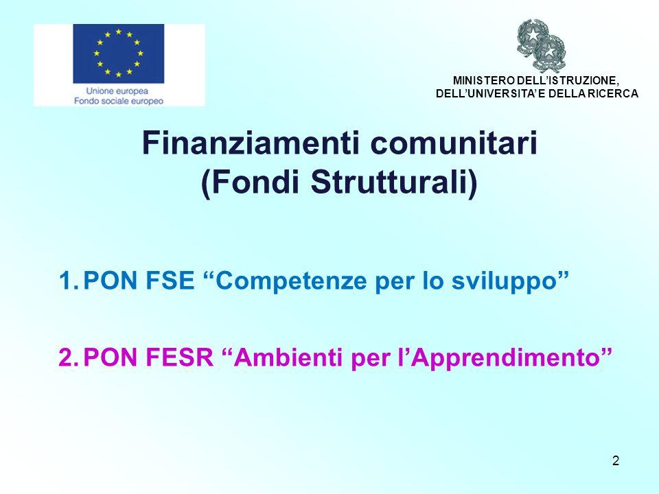 2 Programmazione 2007/2013 Finanziamenti comunitari (Fondi Strutturali) 1.PON FSE Competenze per lo sviluppo 2.PON FESR Ambienti per lApprendimento MINISTERO DELLISTRUZIONE, DELLUNIVERSITA E DELLA RICERCA