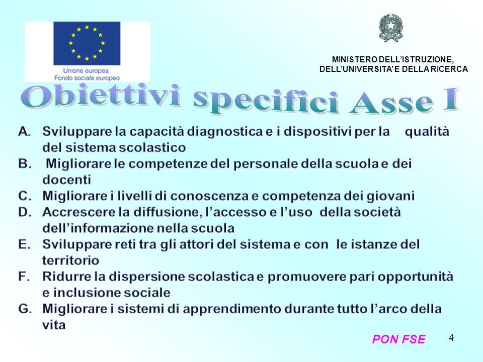 4 MINISTERO DELLISTRUZIONE, DELLUNIVERSITA E DELLA RICERCA Programmazione 2007/2013 PON FSE
