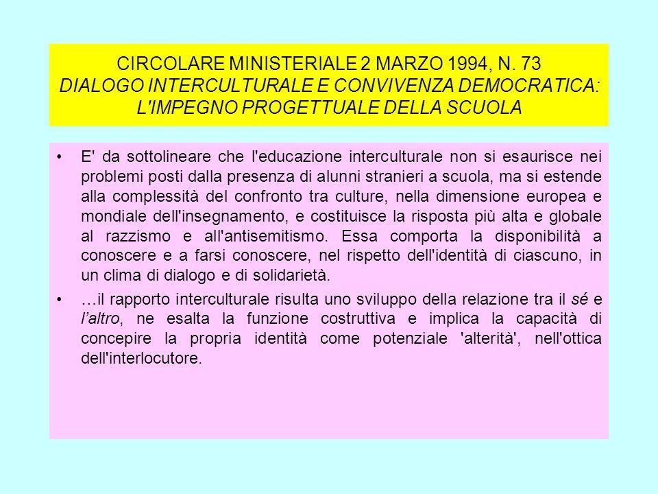 CIRCOLARE MINISTERIALE 2 MARZO 1994, N. 73 DIALOGO INTERCULTURALE E CONVIVENZA DEMOCRATICA: L'IMPEGNO PROGETTUALE DELLA SCUOLA E' da sottolineare che