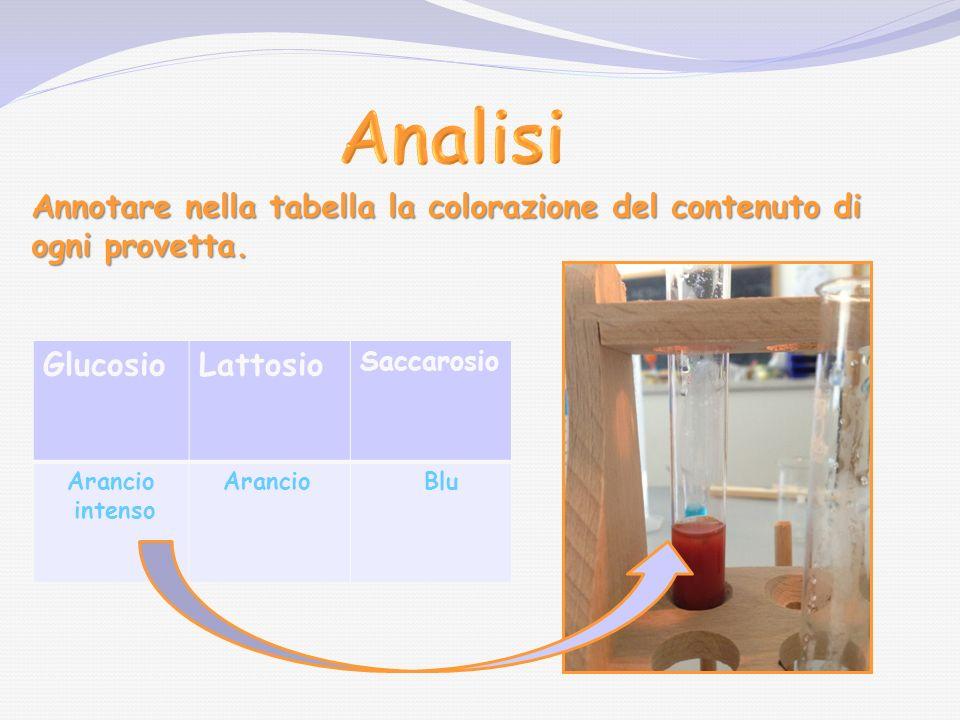 Alla fine avremmo diverse tonalità di colori tra saccarosio, glucosio e lattosio.