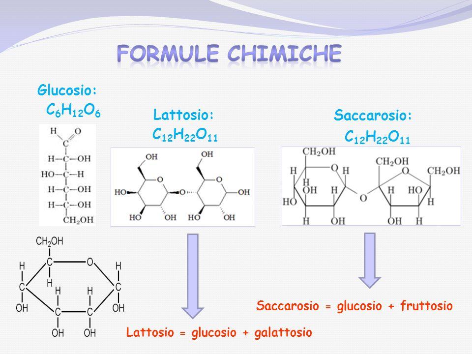 Lo scopo dellesperimento è quello di esaminare il potere riducente di alcuni ZUCCHERI, attraverso lutilizzo dei reattivi di Felhing.