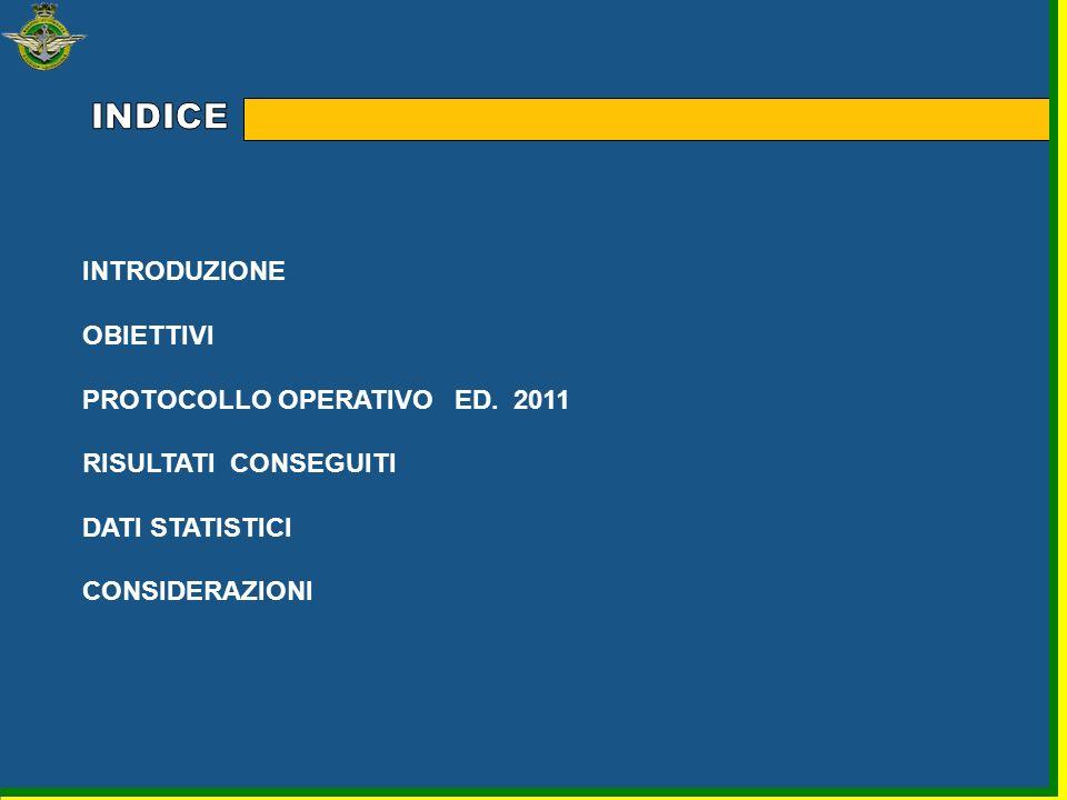 INTRODUZIONE OBIETTIVI PROTOCOLLO OPERATIVO ED. 2011 RISULTATI CONSEGUITI DATI STATISTICI CONSIDERAZIONI