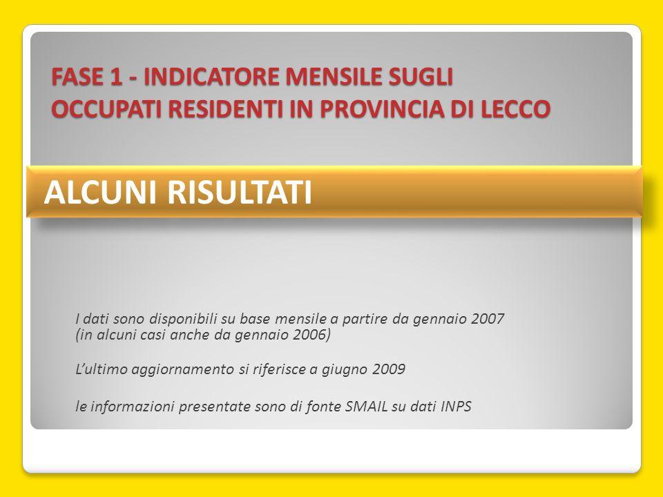 FASE 1 - INDICATORE MENSILE SUGLI OCCUPATI RESIDENTI IN PROVINCIA DI LECCO I dati sono disponibili su base mensile a partire da gennaio 2007 (in alcun