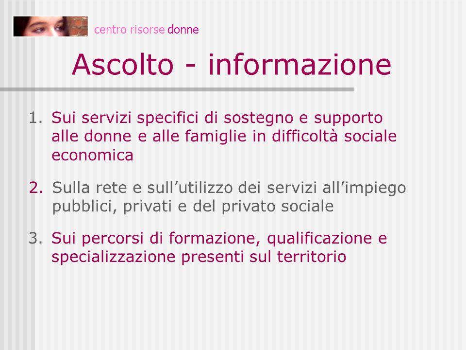 centro risorse donne Ascolto - informazione 1.Sui servizi specifici di sostegno e supporto alle donne e alle famiglie in difficoltà sociale economica