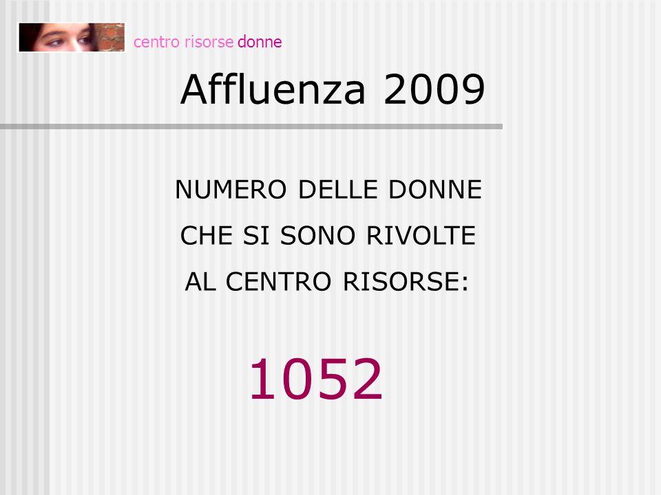 Affluenza 2009 centro risorse donne NUMERO DELLE DONNE CHE SI SONO RIVOLTE AL CENTRO RISORSE: 1052