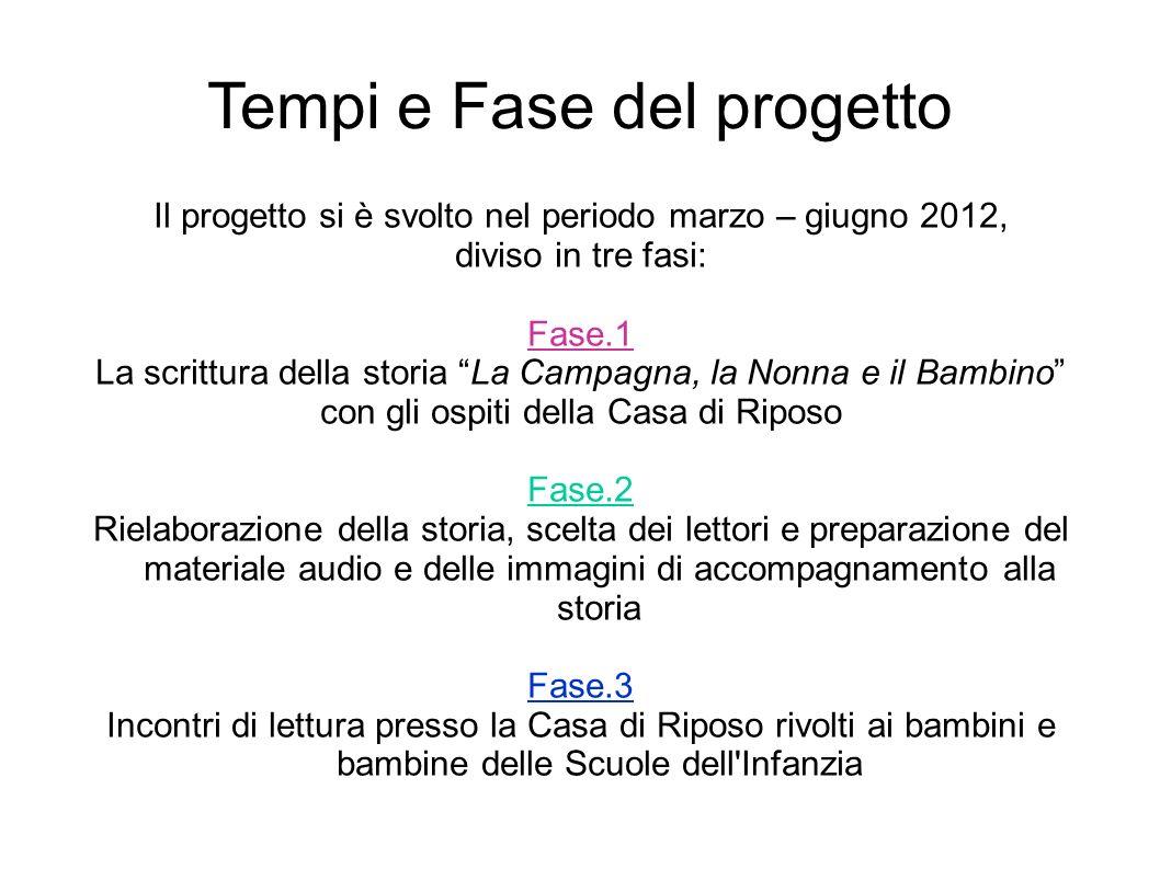 Tempi e Fase del progetto Il progetto si è svolto nel periodo marzo – giugno 2012, diviso in tre fasi: Fase.1 La scrittura della storia La Campagna, l