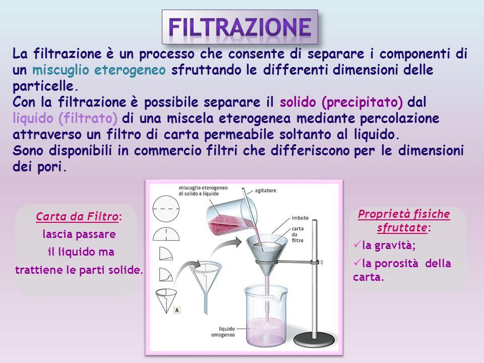 La filtrazione è un processo che consente di separare i componenti di un miscuglio eterogeneo sfruttando le differenti dimensioni delle particelle. Co