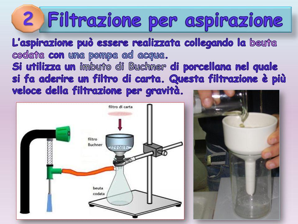 Consente di separare i componenti di miscugli eterogenei solido-liquido.