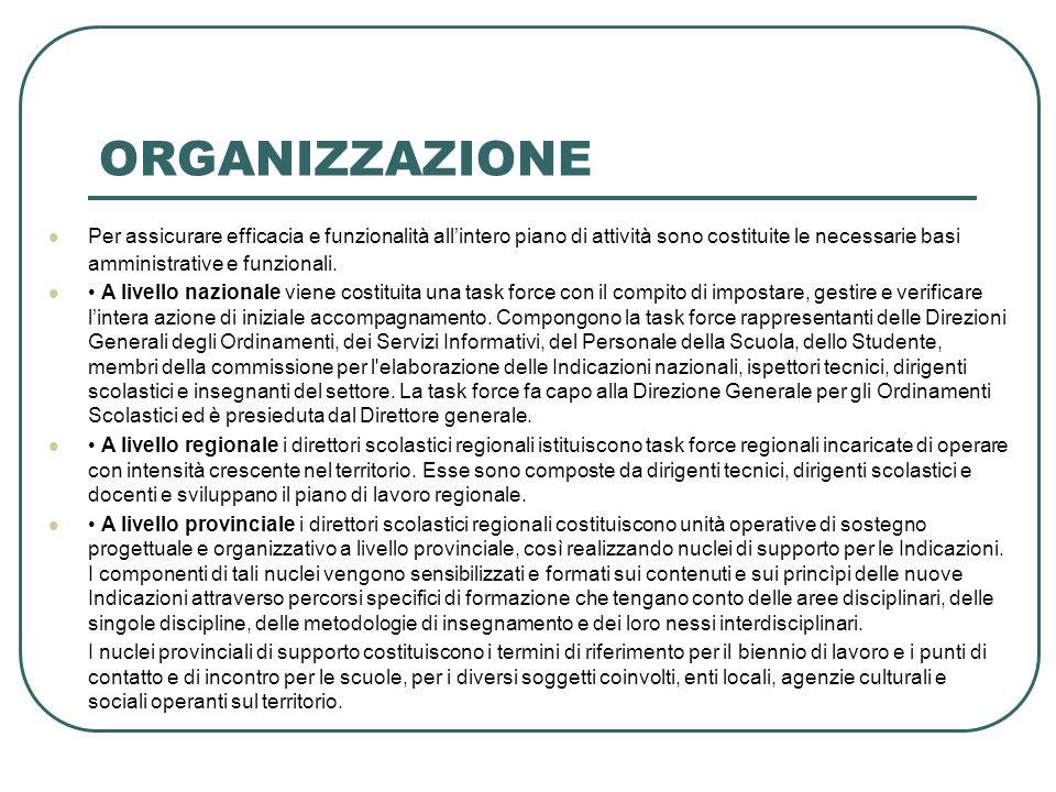 ORGANIZZAZIONE Per assicurare efficacia e funzionalità allintero piano di attività sono costituite le necessarie basi amministrative e funzionali. A l