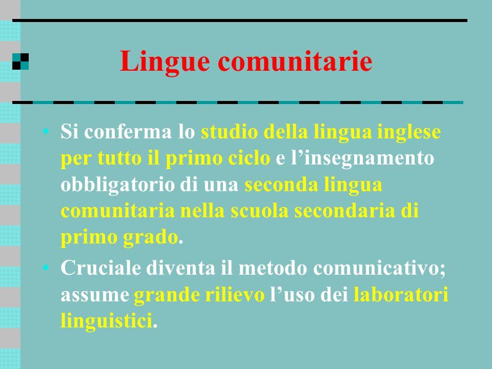Lingue comunitarie Si conferma lo studio della lingua inglese per tutto il primo ciclo e linsegnamento obbligatorio di una seconda lingua comunitaria