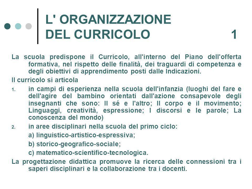 L ORGANIZZAZIONE DEL CURRICOLO 1 La scuola predispone il Curricolo, all interno del Piano dell offerta formativa, nel rispetto delle finalità, dei traguardi di competenza e degli obiettivi di apprendimento posti dalle Indicazioni.