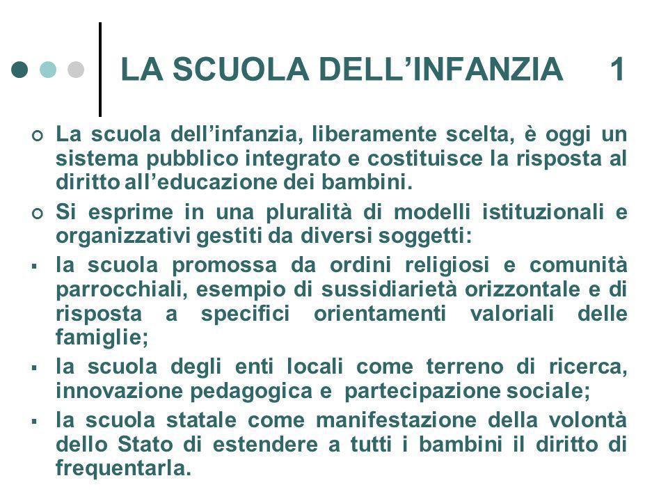 LA SCUOLA DELLINFANZIA 1 La scuola dellinfanzia, liberamente scelta, è oggi un sistema pubblico integrato e costituisce la risposta al diritto alleducazione dei bambini.