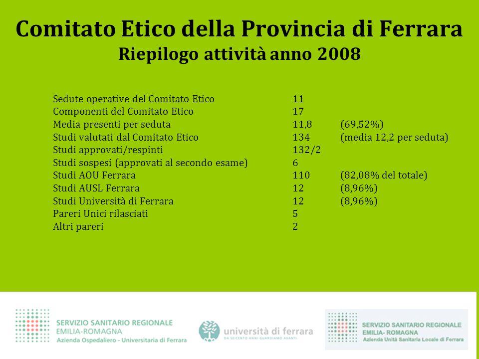 Comitato Etico della Provincia di Ferrara Riepilogo attività anno 2008 Sedute operative del Comitato Etico 11 Componenti del Comitato Etico17 Media pr