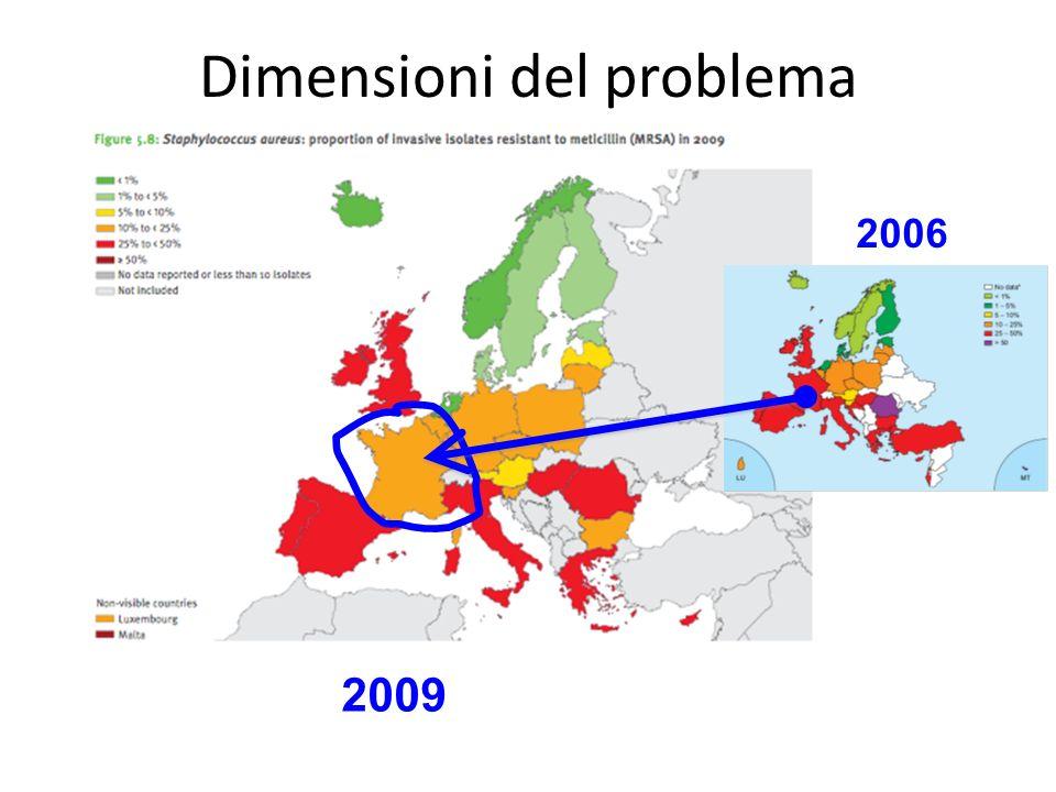 Epidemiologia EARSS Bullettin 2008 2009 1 2006 Dimensioni del problema