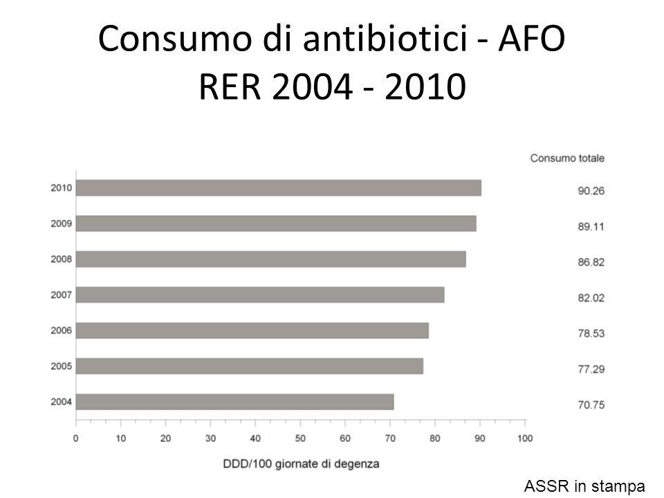 Consumo di antibiotici - AFO RER 2004 - 2010 ASSR in stampa