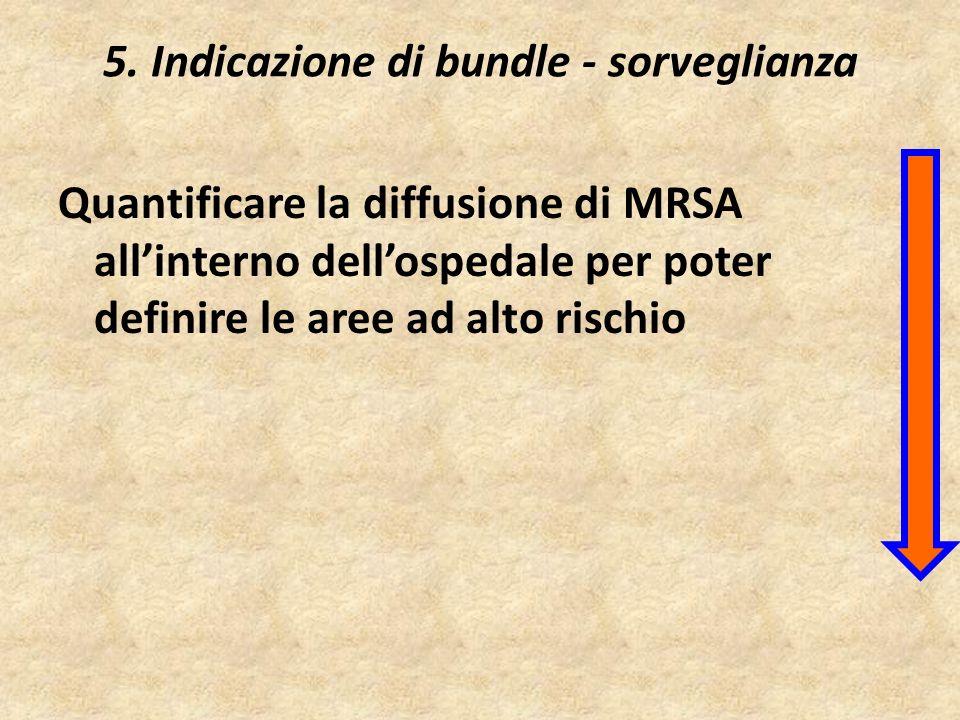 5. Indicazione di bundle - sorveglianza Quantificare la diffusione di MRSA allinterno dellospedale per poter definire le aree ad alto rischio