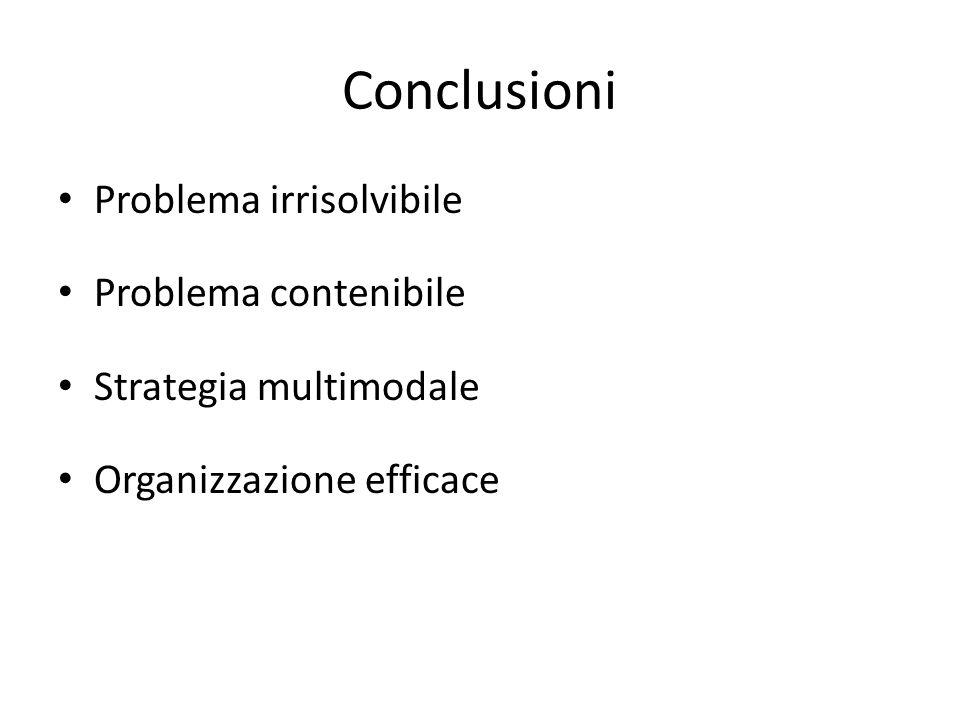 Conclusioni Problema irrisolvibile Problema contenibile Strategia multimodale Organizzazione efficace
