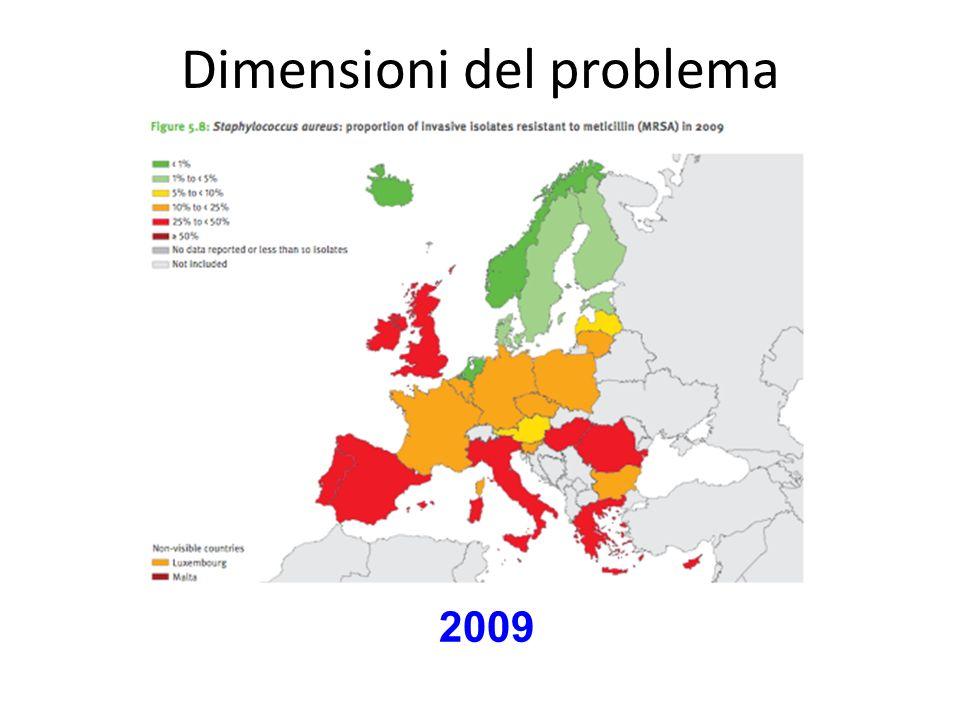 Epidemiologia EARSS Bullettin 2008 2009 1 Dimensioni del problema