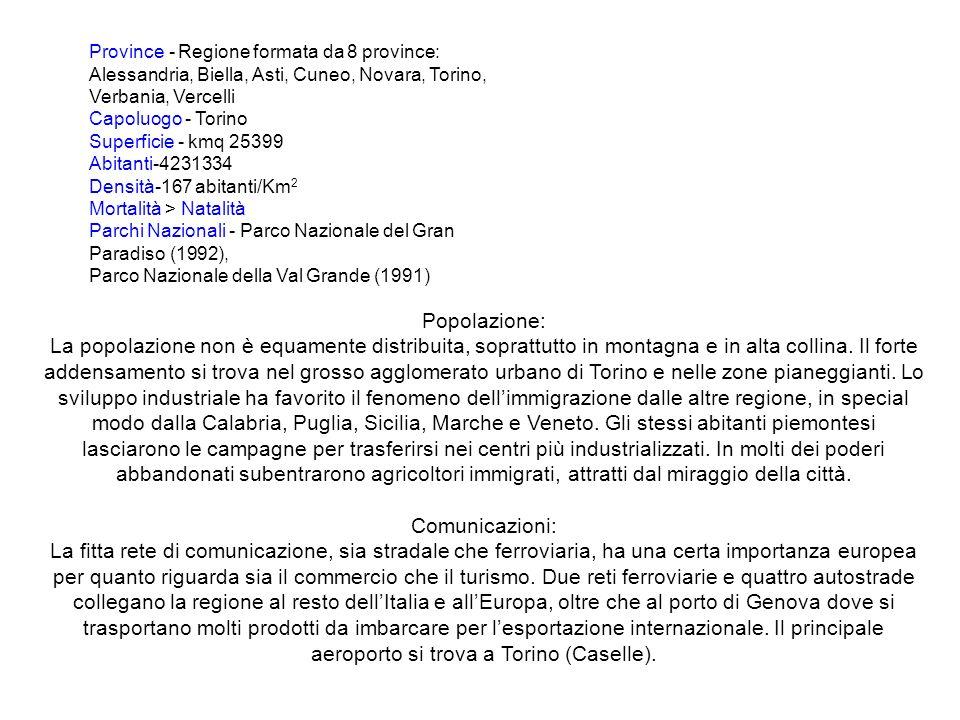 Province - Regione formata da 8 province: Alessandria, Biella, Asti, Cuneo, Novara, Torino, Verbania, Vercelli Capoluogo - Torino Superficie - kmq 253