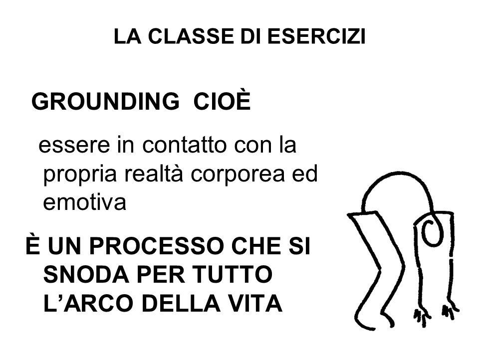 Lesperienza coi bambini: il contesto Associazione culturale di Milano, che propone attività strutturate di pratica motoria, sportiva e artistica rivolte a tutti, dalla primissima infanzia alla maturità.
