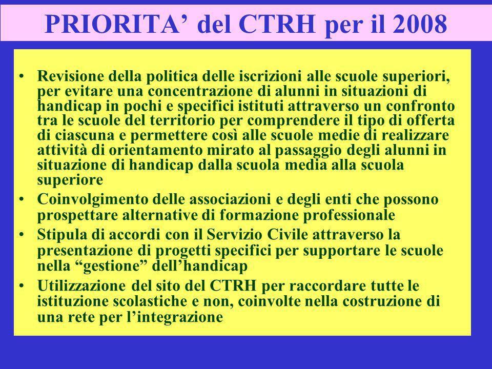 PRIORITA del CTRH per il 2008 Revisione della politica delle iscrizioni alle scuole superiori, per evitare una concentrazione di alunni in situazioni