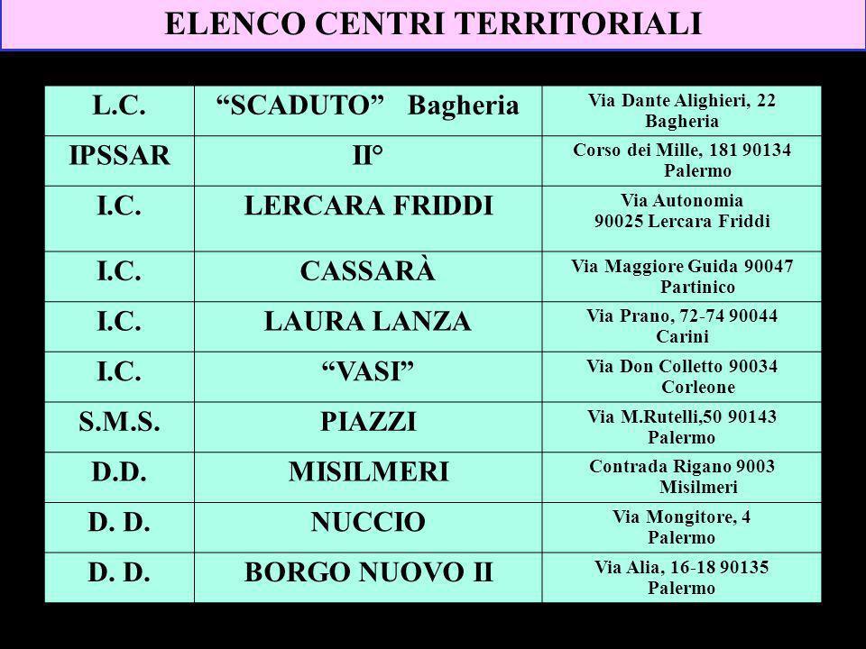 L.C.SCADUTO Bagheria Via Dante Alighieri, 22 Bagheria IPSSARII° Corso dei Mille, 181 90134 Palermo I.C.LERCARA FRIDDI Via Autonomia 90025 Lercara Friddi I.C.CASSARÀ Via Maggiore Guida 90047 Partinico I.C.LAURA LANZA Via Prano, 72-74 90044 Carini I.C.VASI Via Don Colletto 90034 Corleone S.M.S.PIAZZI Via M.Rutelli,50 90143 Palermo D.D.MISILMERI Contrada Rigano 9003 Misilmeri D.