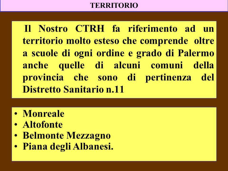 Il Nostro CTRH fa riferimento ad un territorio molto esteso che comprende oltre a scuole di ogni ordine e grado di Palermo anche quelle di alcuni comuni della provincia che sono di pertinenza del Distretto Sanitario n.11 TERRITORIO Monreale Altofonte Belmonte Mezzagno Piana degli Albanesi.