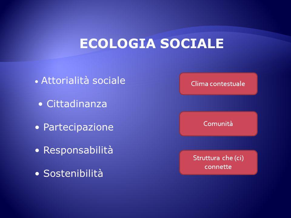 ECOLOGIA SOCIALE Attorialità sociale Cittadinanza Partecipazione Responsabilità Sostenibilità Clima contestuale Comunità Struttura che (ci) connette