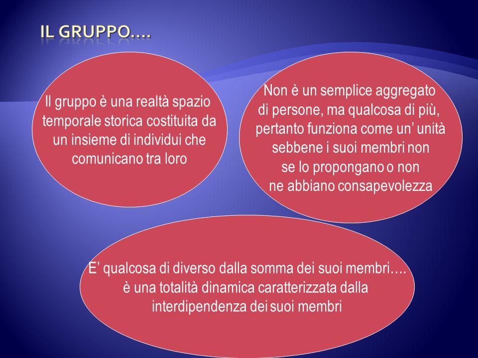 Il gruppo è una realtà spazio temporale storica costituita da un insieme di individui che comunicano tra loro Non è un semplice aggregato di persone,