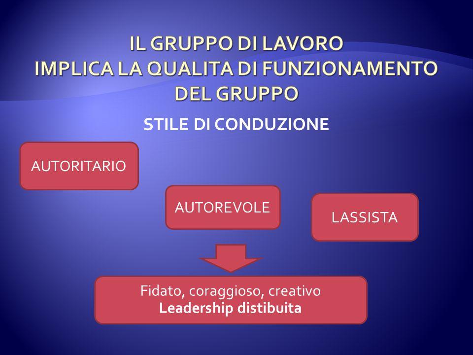 STILE DI CONDUZIONE LASSISTA AUTOREVOLE AUTORITARIO Fidato, coraggioso, creativo Leadership distibuita