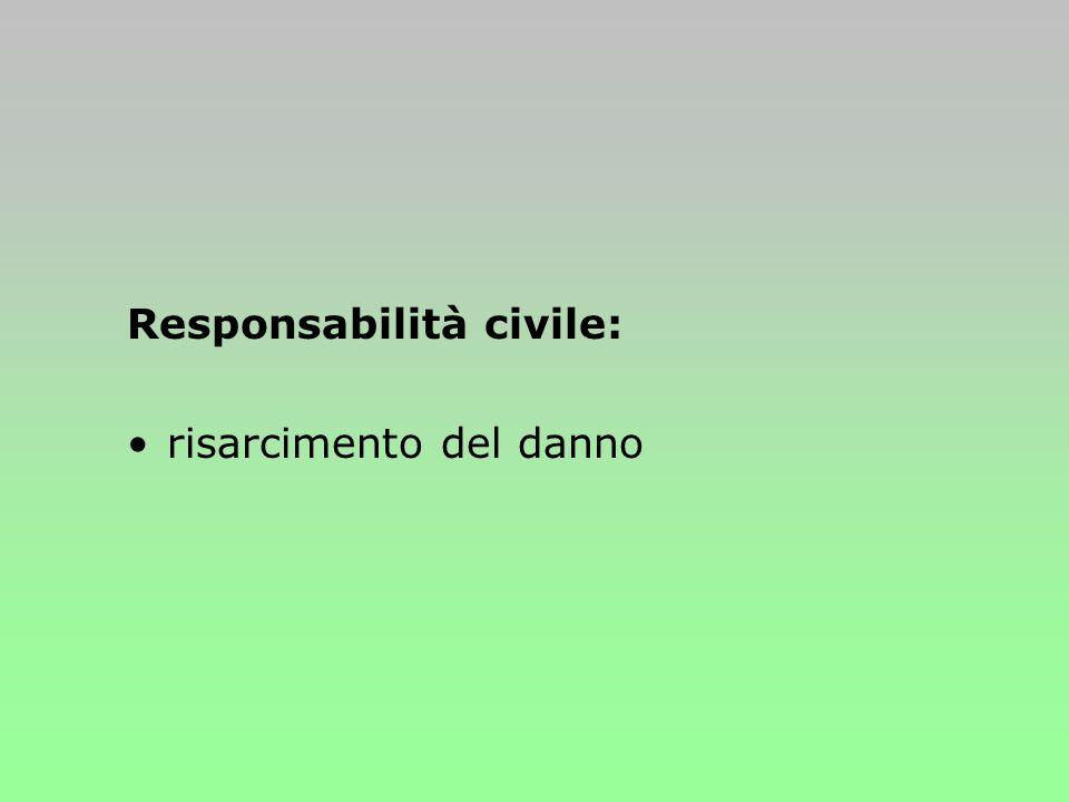 carattere riparatorio della legge civile. carattere sanzionatorio della legge penale.