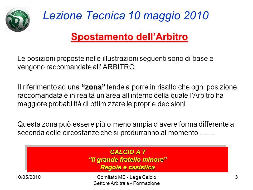 10/05/2010Comitato MB - Lega Calcio Settore Arbitrale - Formazione 3 Spostamento dellArbitro Le posizioni proposte nelle illustrazioni seguenti sono d