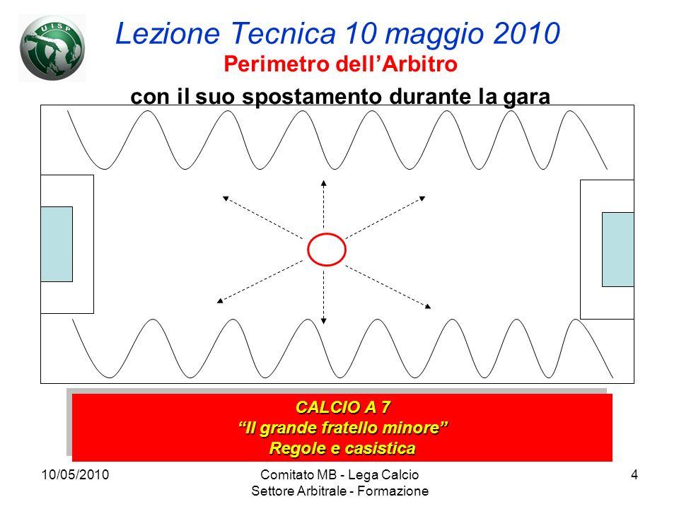 10/05/2010Comitato MB - Lega Calcio Settore Arbitrale - Formazione 4 Perimetro dellArbitro con il suo spostamento durante la gara CALCIO A 7 Il grande