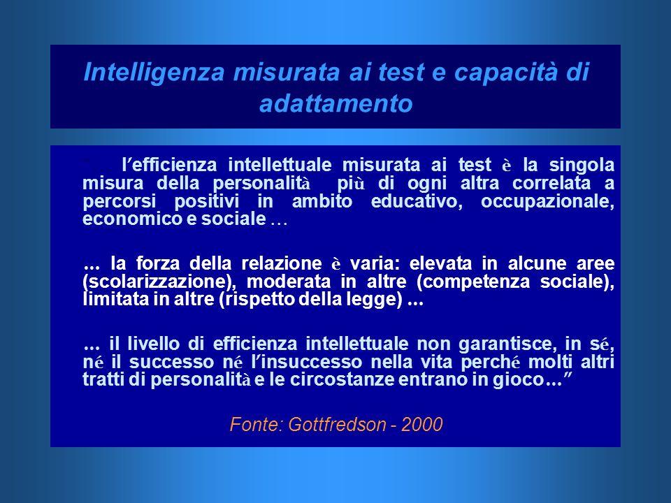 Intelligenza misurata ai test e capacità di adattamento … l efficienza intellettuale misurata ai test è la singola misura della personalit à pi ù di o