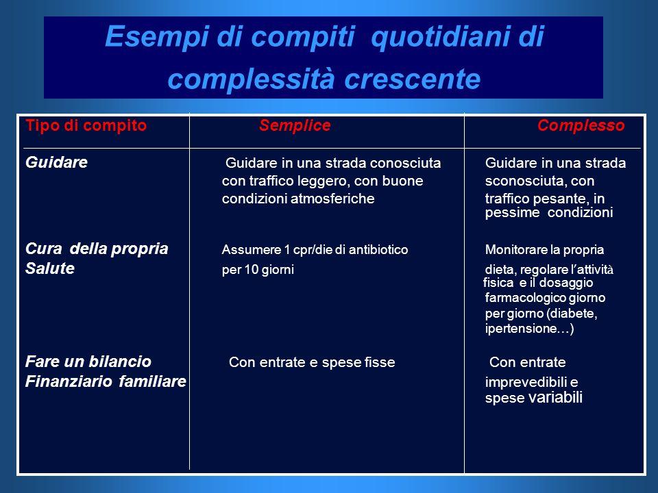 Esempi di compiti quotidiani di complessità crescente Tipo di compito Semplice Complesso Guidare Guidare in una strada conosciutaGuidare in una strada