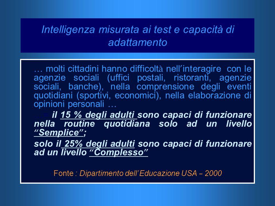 Intelligenza misurata ai test e capacità di adattamento … molti cittadini hanno difficolt à nell interagire con le agenzie sociali (uffici postali, ri