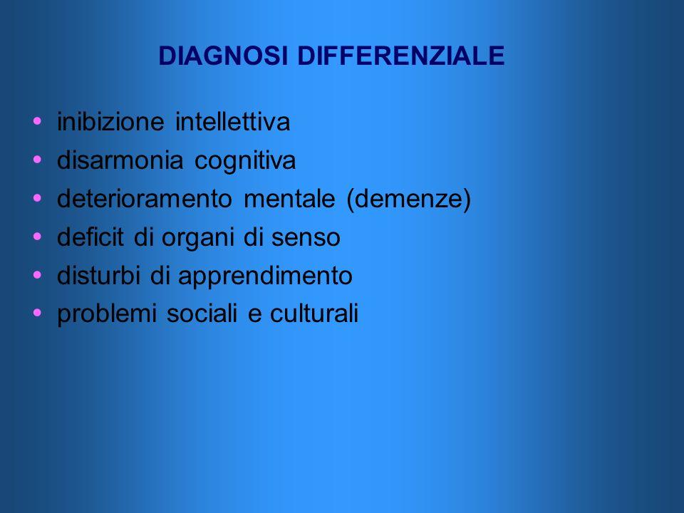 DIAGNOSI DIFFERENZIALE inibizione intellettiva disarmonia cognitiva deterioramento mentale (demenze) deficit di organi di senso disturbi di apprendime