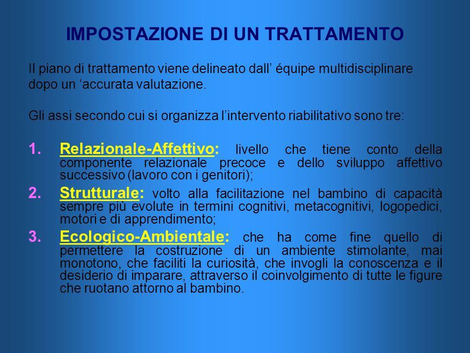 IMPOSTAZIONE DI UN TRATTAMENTO Il piano di trattamento viene delineato dall équipe multidisciplinare dopo un accurata valutazione. Gli assi secondo cu