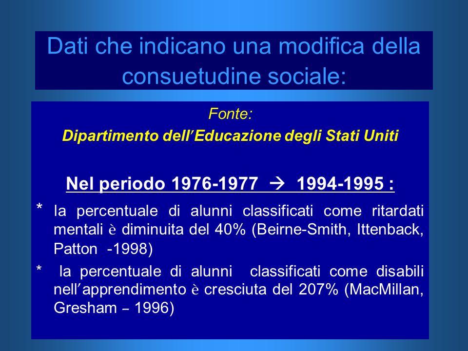 Dati che indicano una modifica della consuetudine sociale: Fonte: Dipartimento dell Educazione degli Stati Uniti Nel periodo 1976-1977 1994-1995 : * l